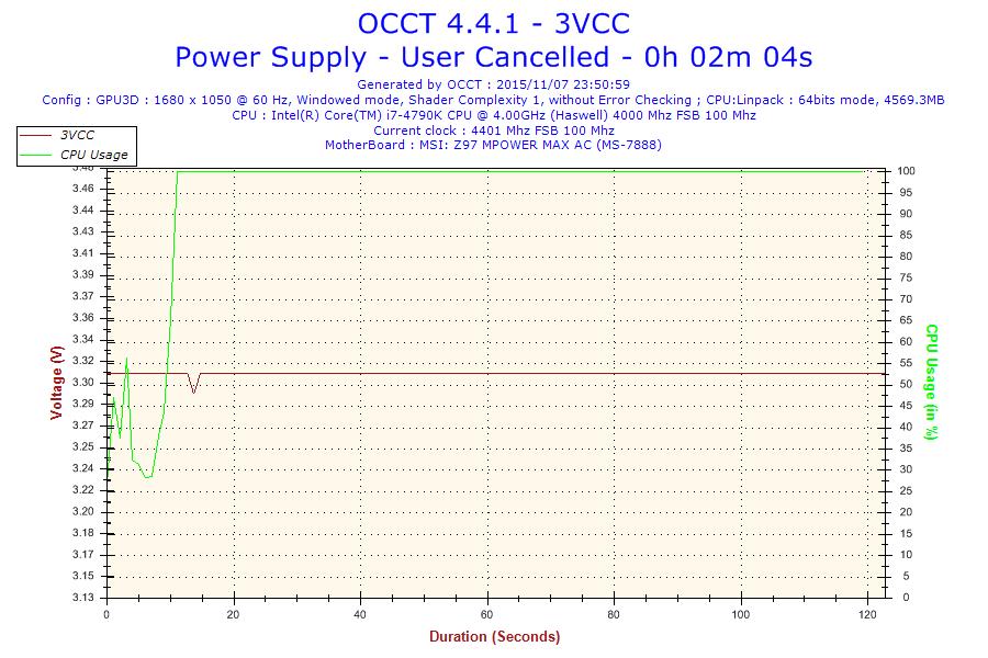 2015-11-07-23h50-Voltage-3VCC.png
