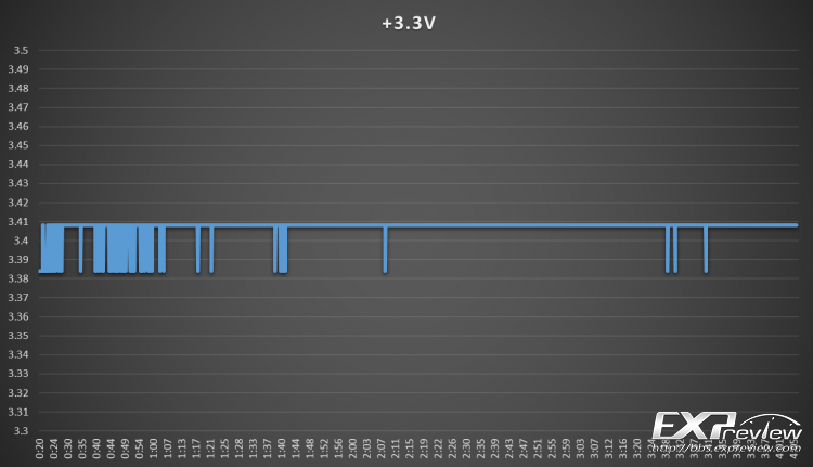 3.3V.png