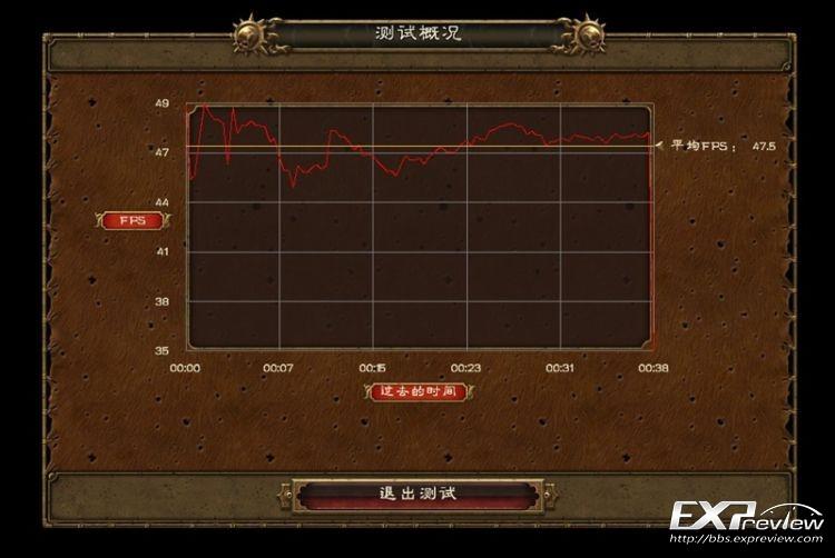蓝宝石战锤DX11.jpg