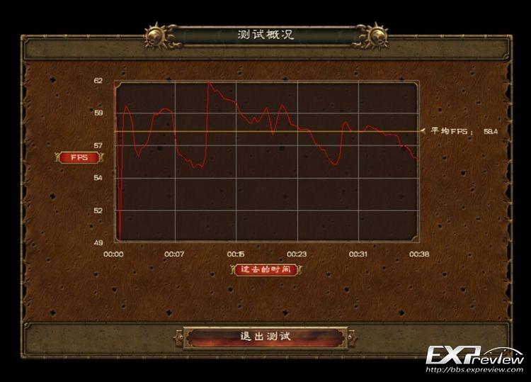 双卡战锤DX12.jpg