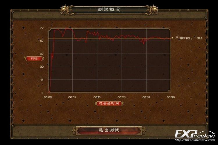 双卡战锤DX11.jpg