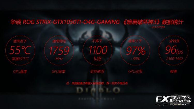 D3数据统计.jpg