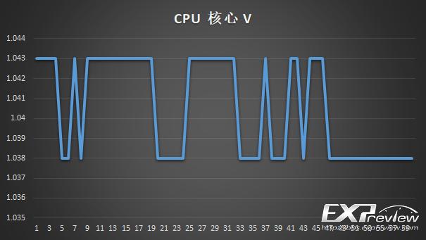 CPU高负载.png