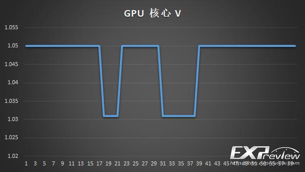 GPU高负载.png