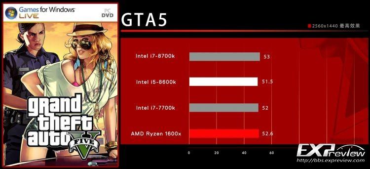 觉GTA5.jpg